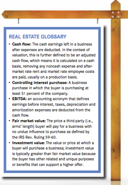 Real Estate Term Glossary