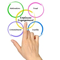 5 Tips to Maintain Employee Loyalty