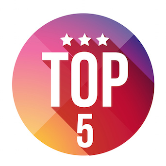 Top 5 Articles for August 2018